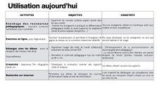 Numérique St-Paul by Main dan.grenoble channel